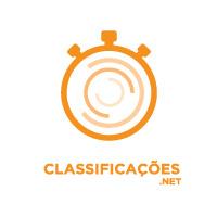 www.classificacoes.net